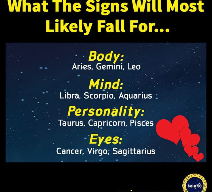 Aries Gemini and Leo Loves Your Body