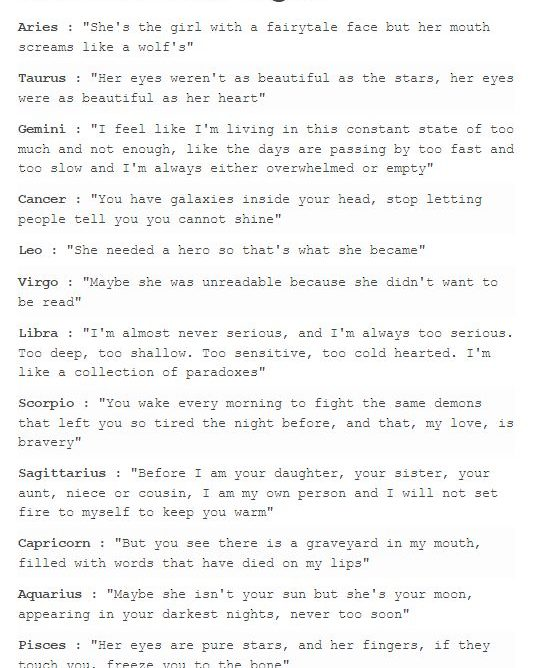Quotes for the Zodiac Signs